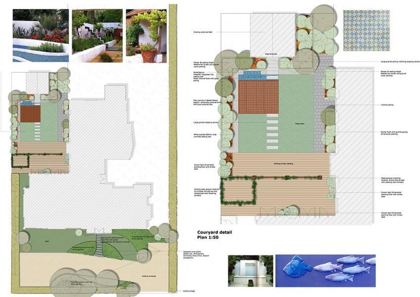City-Gardens-Dublin-landscape-architecture-1